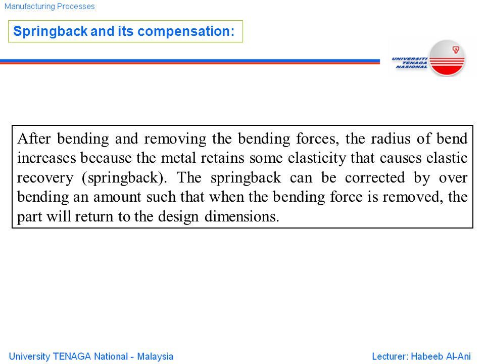 Springback and its compensation: