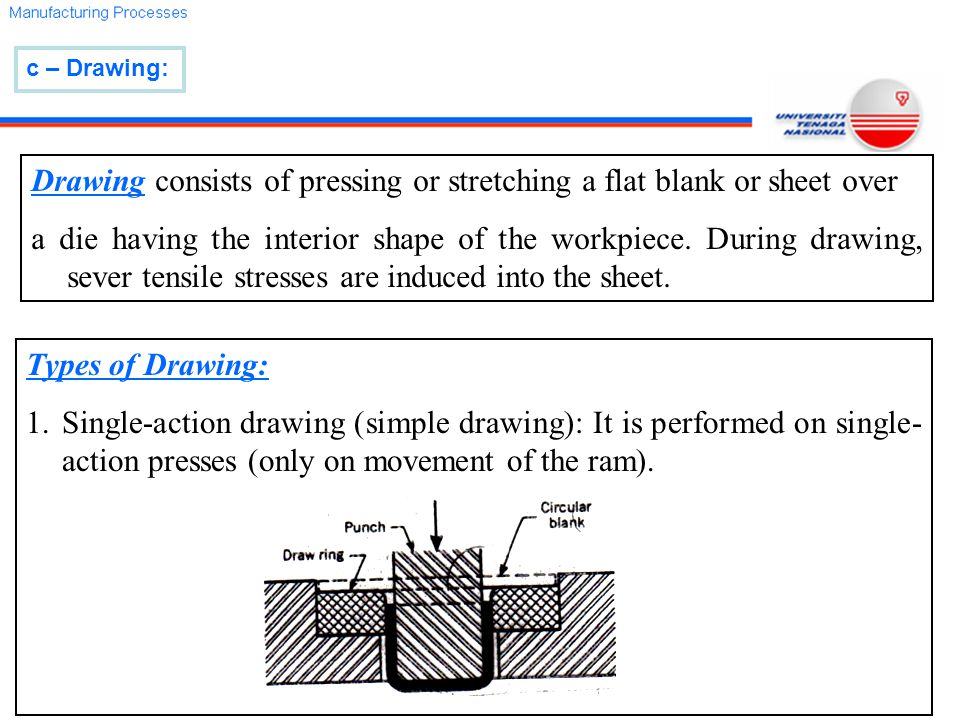 Drawing consists of pressing or stretching a flat blank or sheet over