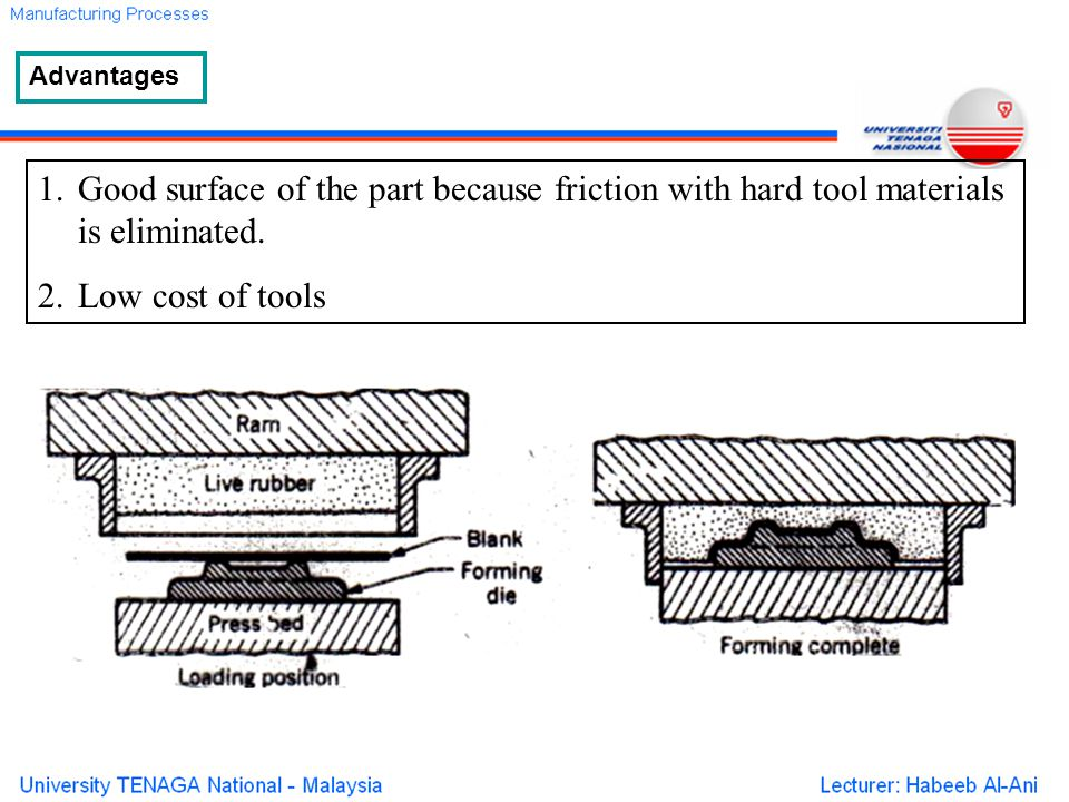 Advantages Good surface of the part because friction with hard tool materials is eliminated.
