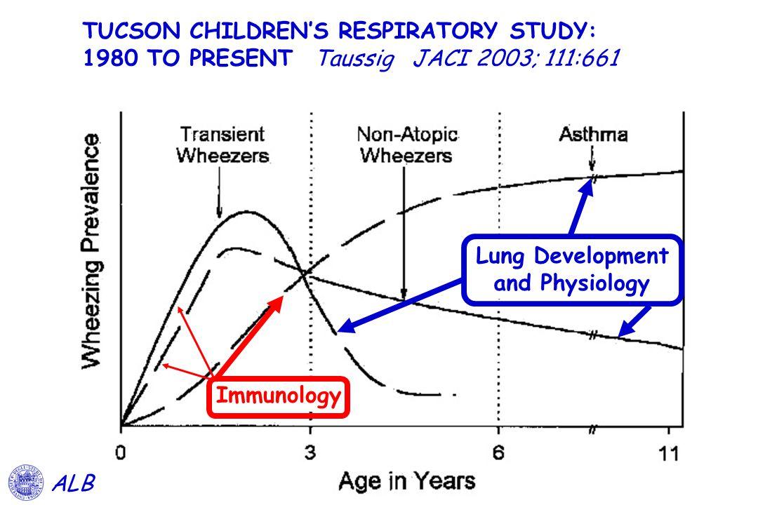 TUCSON CHILDREN'S RESPIRATORY STUDY: