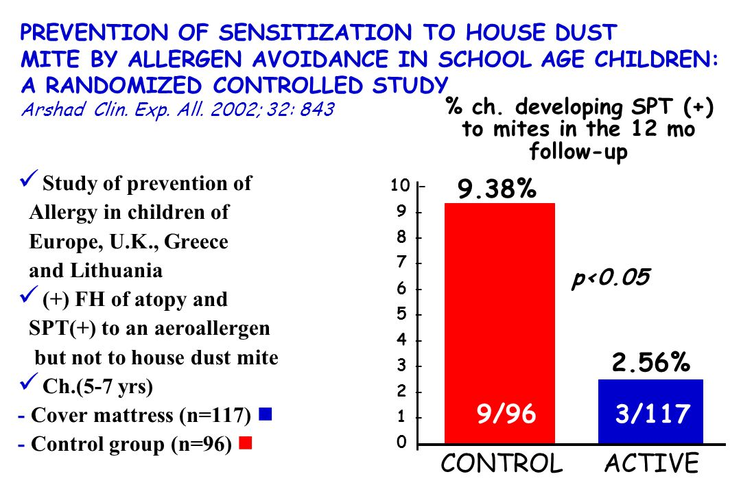 PREVENTION OF SENSITIZATION TO HOUSE DUST