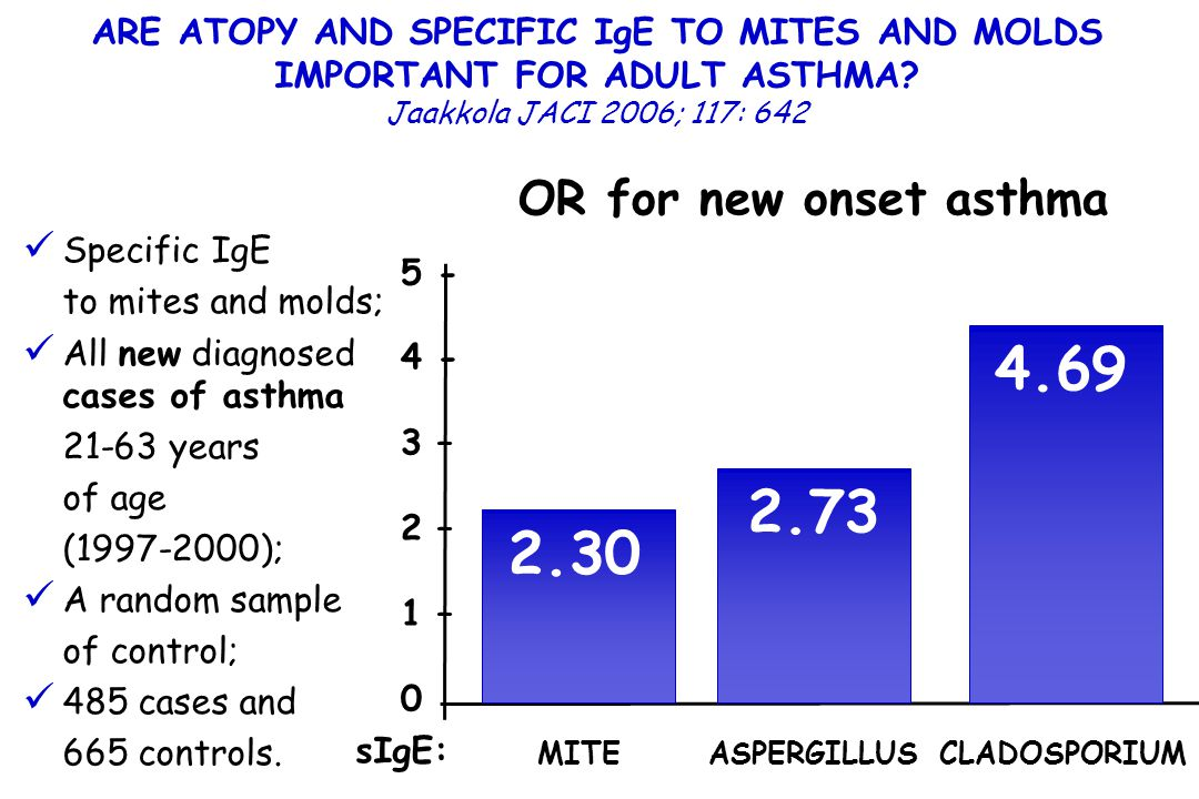 ARE ATOPY AND SPECIFIC IgE TO MITES AND MOLDS IMPORTANT FOR ADULT ASTHMA