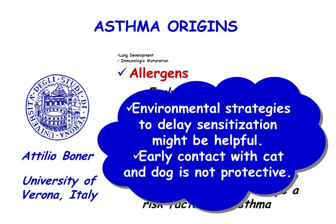 ASTHMA ORIGINS Allergens Environmental strategies