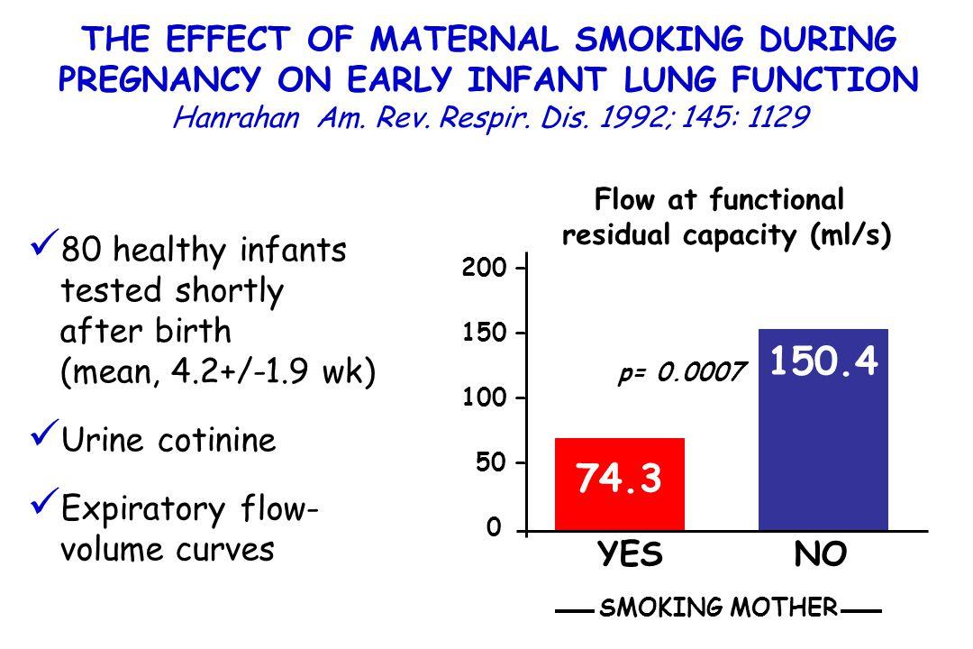 residual capacity (ml/s)