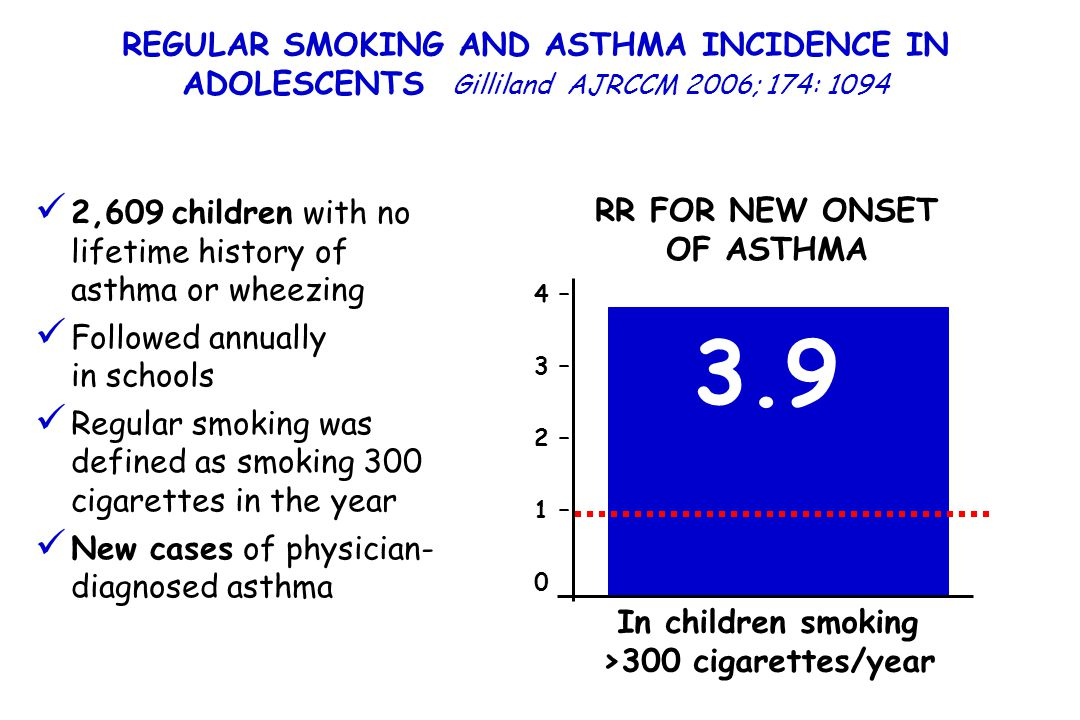RR FOR NEW ONSET OF ASTHMA