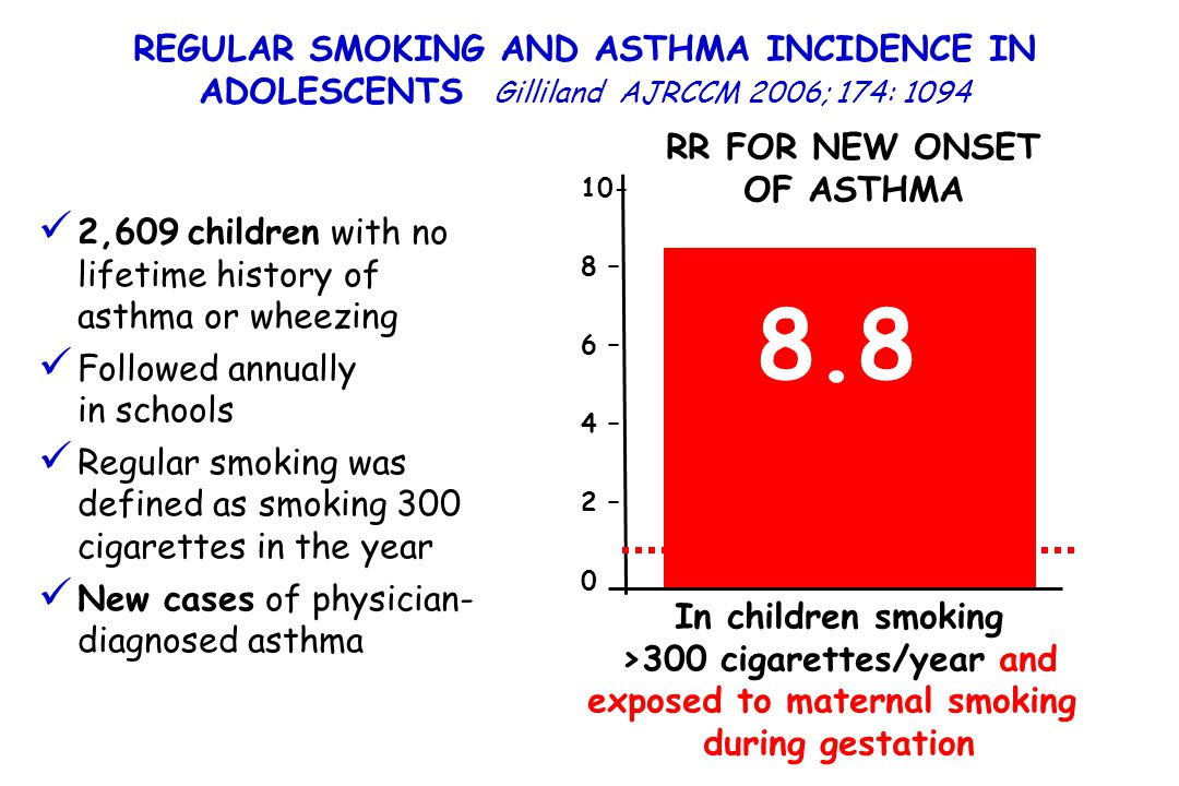 REGULAR SMOKING AND ASTHMA INCIDENCE IN ADOLESCENTS Gilliland AJRCCM 2006; 174: 1094