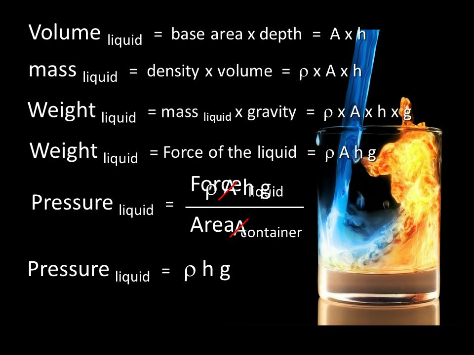 Volume liquid = base area x depth = A x h