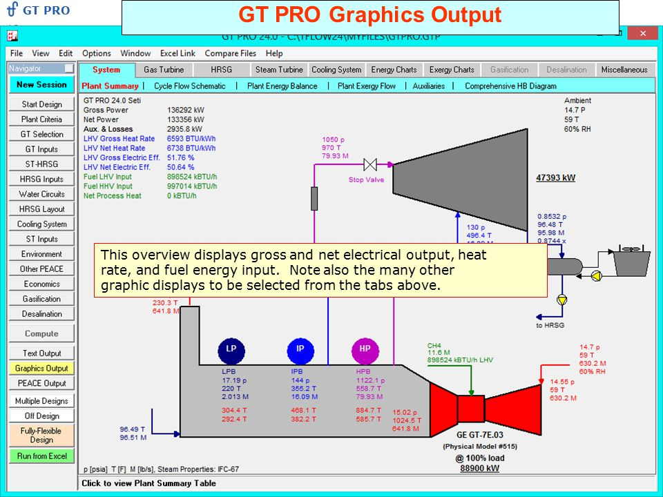 GT PRO GT PRO Graphics Output. This overview displays gross and net electrical output, heat. rate, and fuel energy input. Note also the many other.