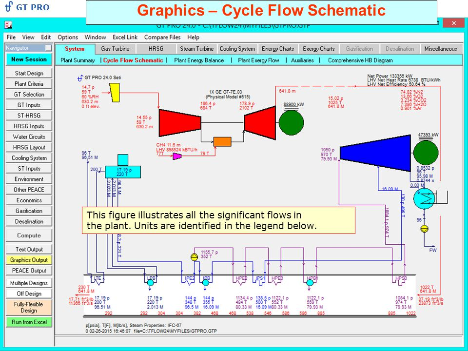 Graphics – Cycle Flow Schematic