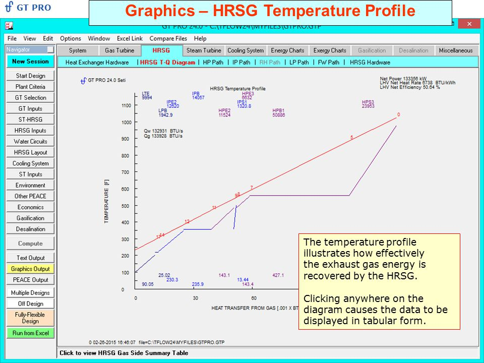 Graphics – HRSG Temperature Profile