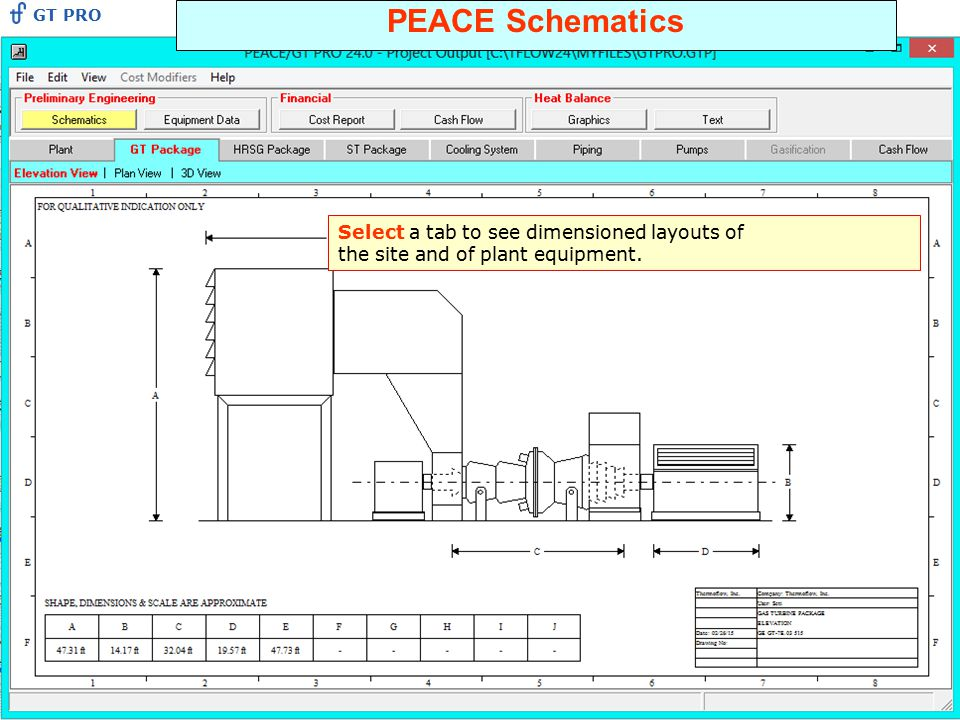 PEACE Schematics Select a tab to see dimensioned layouts of