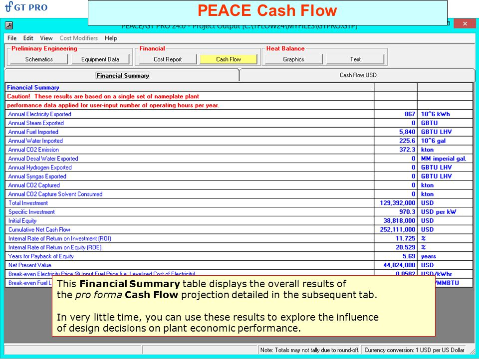GT PRO PEACE Cash Flow. This Financial Summary table displays the overall results of.