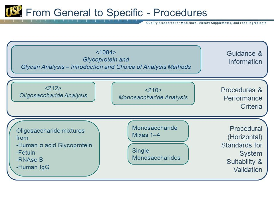 From General to Specific - Procedures