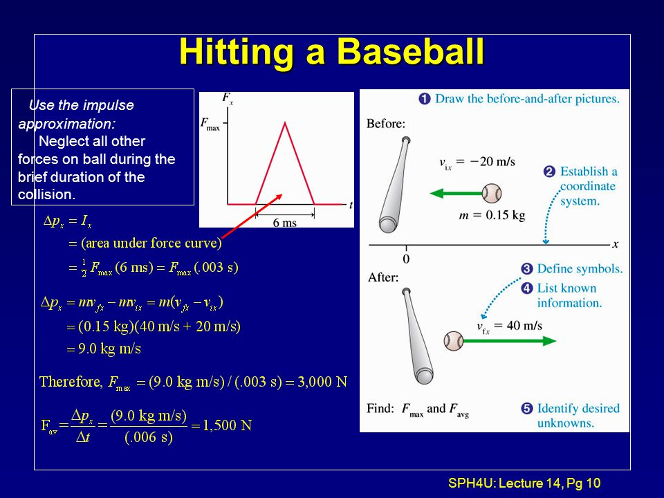 Hitting a Baseball Use the impulse approximation: Neglect all other forces on ball during the brief duration of the collision.