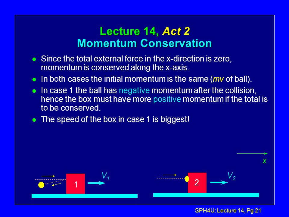 Lecture 14, Act 2 Momentum Conservation