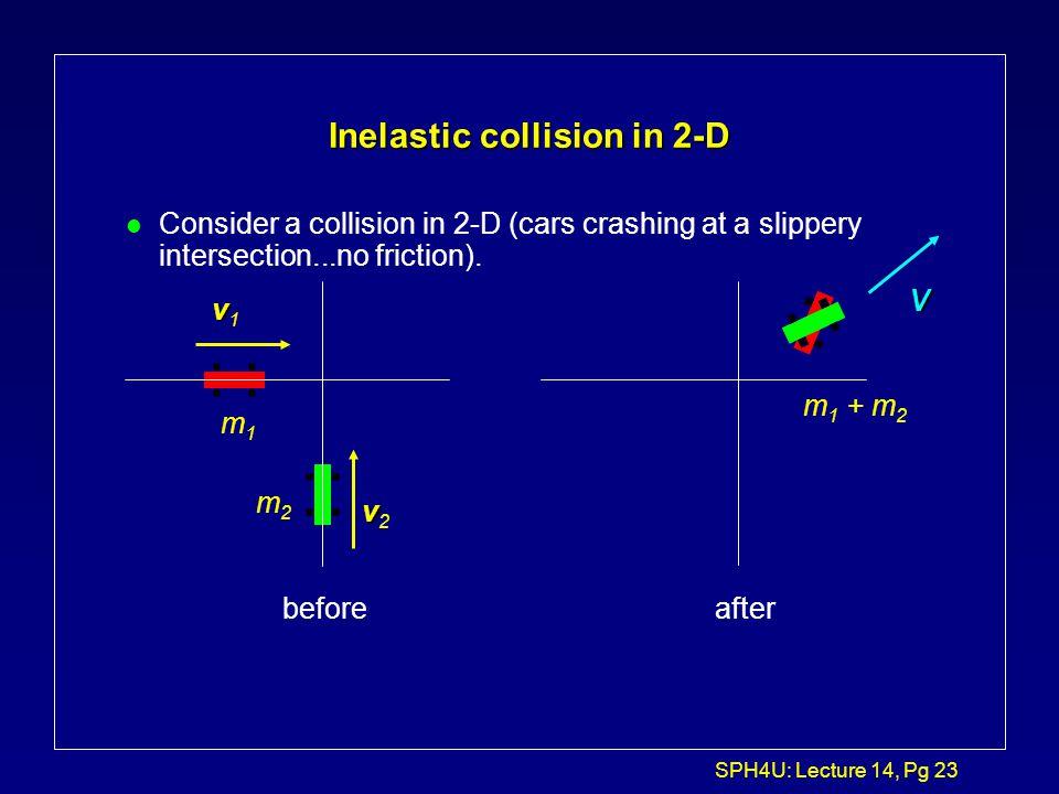 Inelastic collision in 2-D