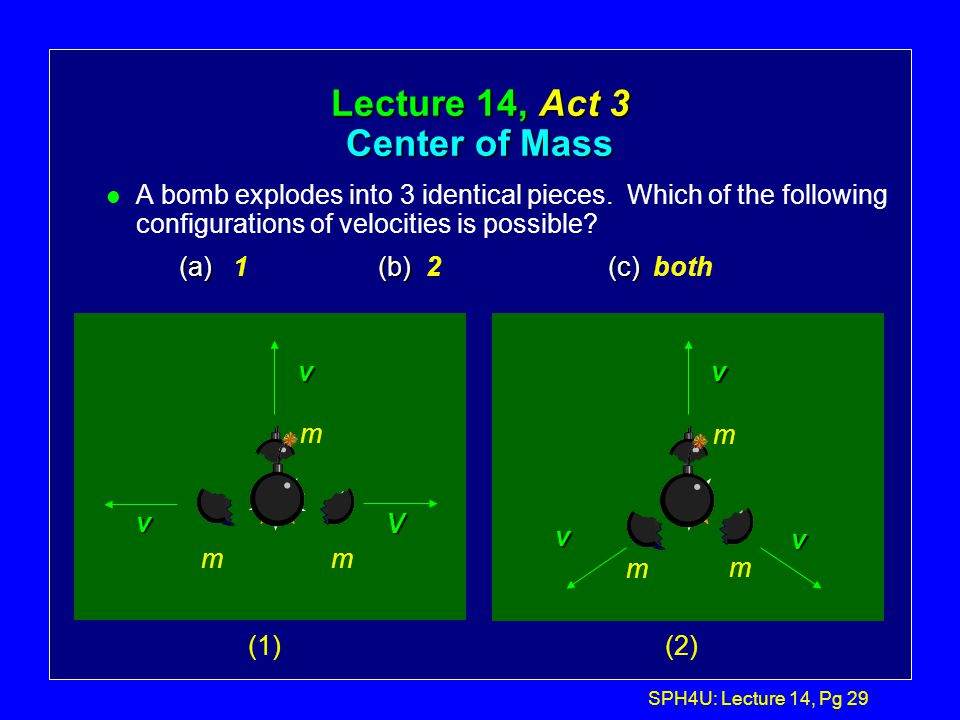 Lecture 14, Act 3 Center of Mass