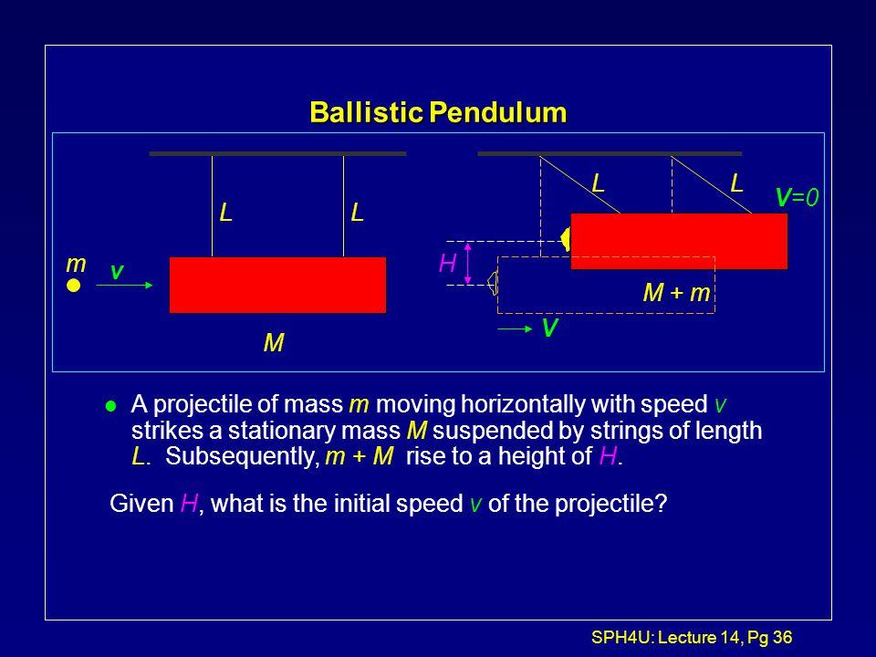 Ballistic Pendulum L L V=0 L L m H v M + m V M