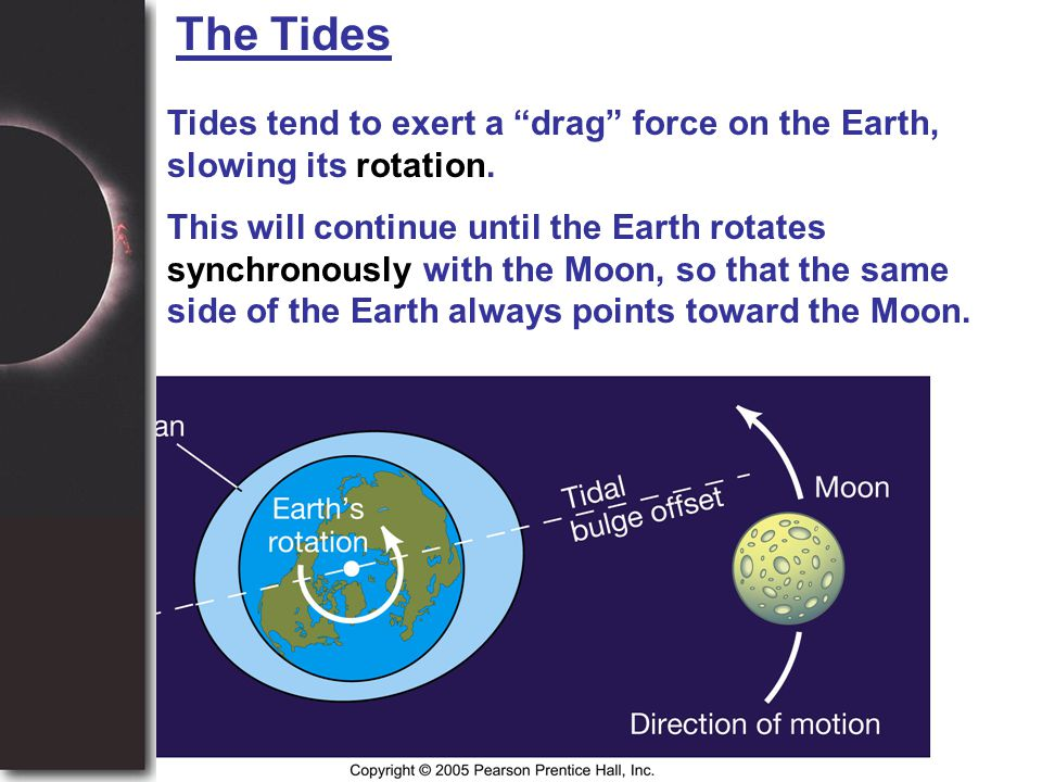 The Tides Tides tend to exert a drag force on the Earth, slowing its rotation.