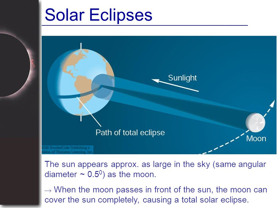 Solar Eclipses The sun appears approx. as large in the sky (same angular diameter ~ 0.50) as the moon.