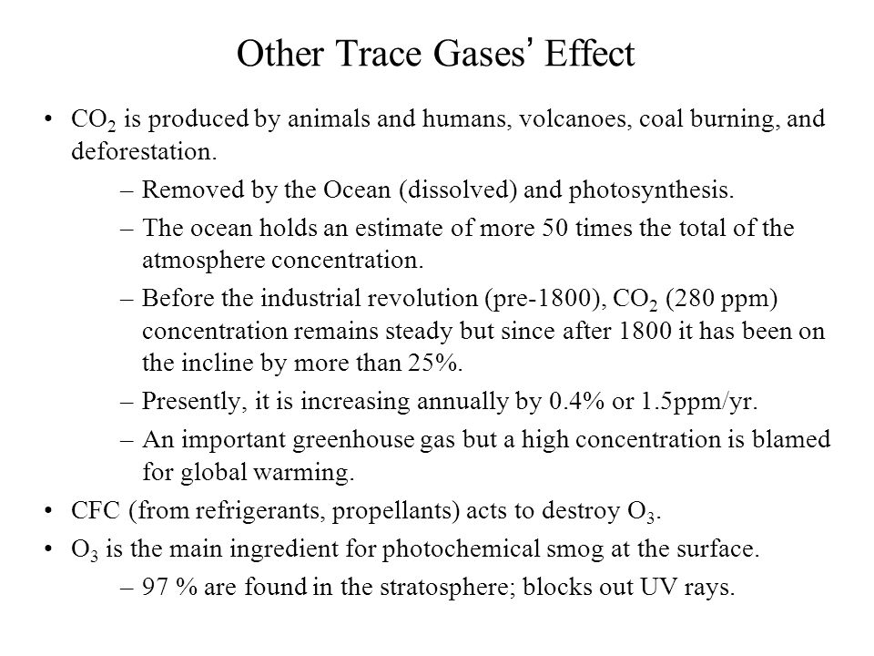 Other Trace Gases' Effect