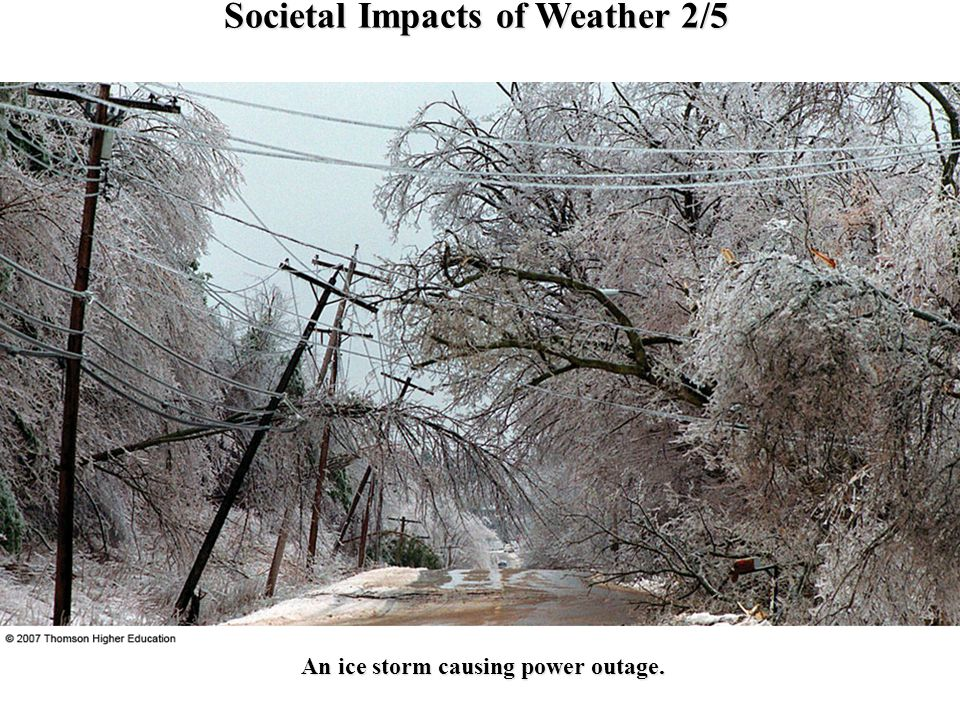 Societal Impacts of Weather 2/5 An ice storm causing power outage.