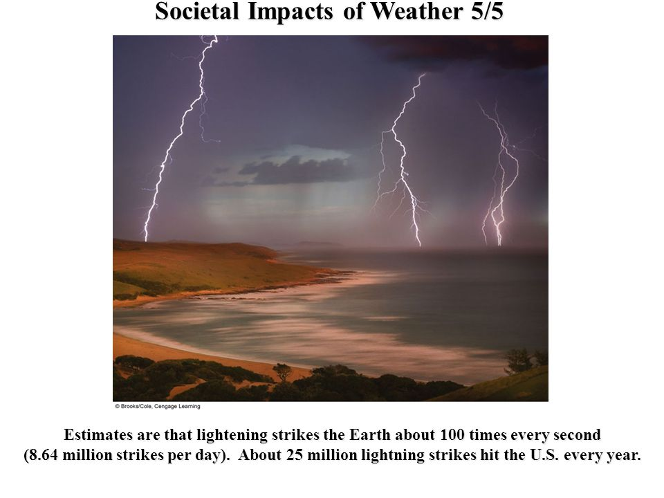 Societal Impacts of Weather 5/5
