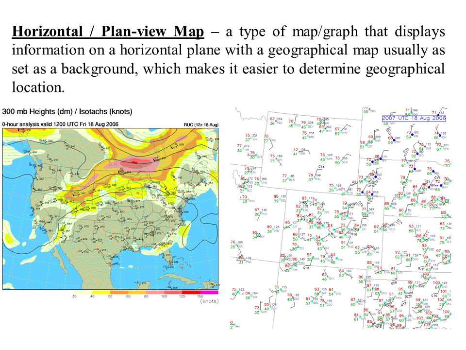 Horizontal / Plan-view Map – a type of map/graph that displays information on a horizontal plane with a geographical map usually as set as a background, which makes it easier to determine geographical location.
