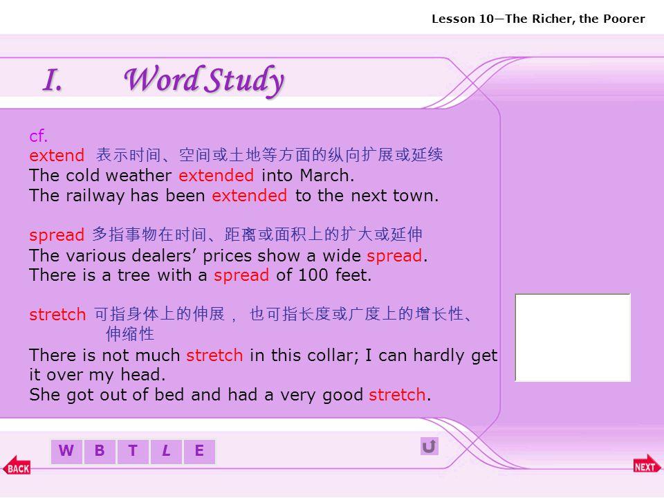 Word Study cf. extend 表示时间、空间或土地等方面的纵向扩展或延续