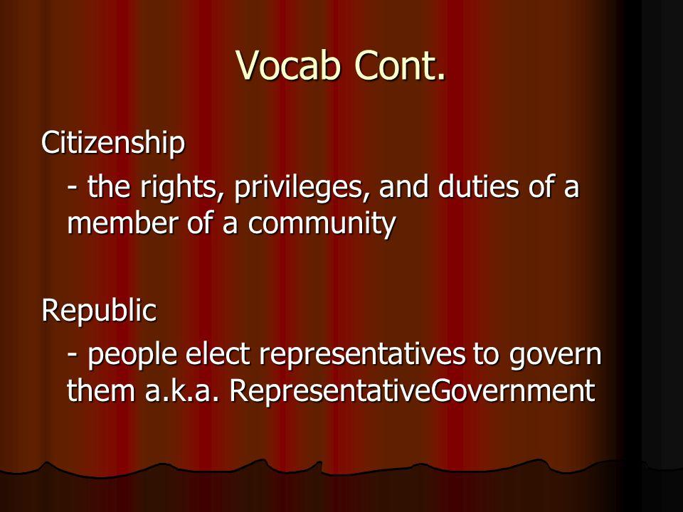 Vocab Cont. Citizenship