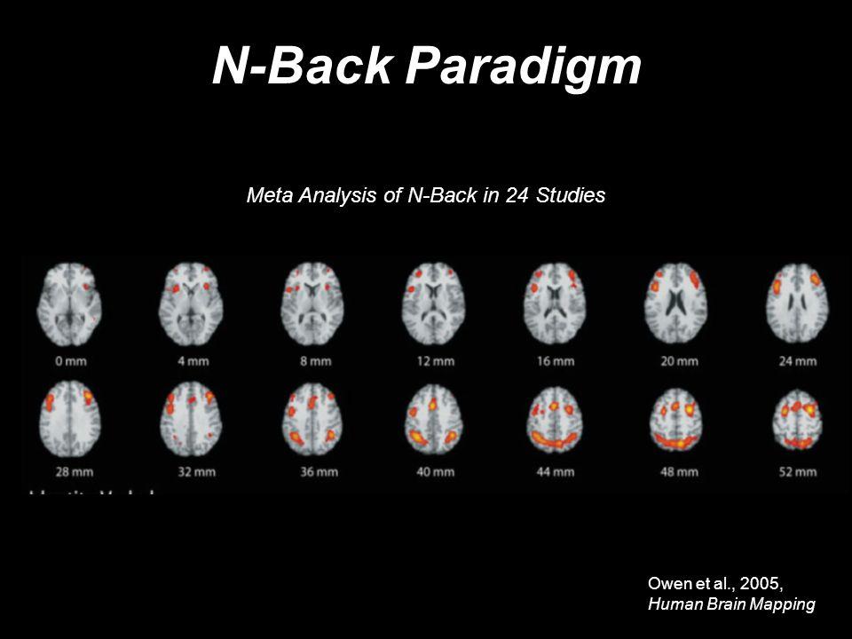 N-Back Paradigm Meta Analysis of N-Back in 24 Studies