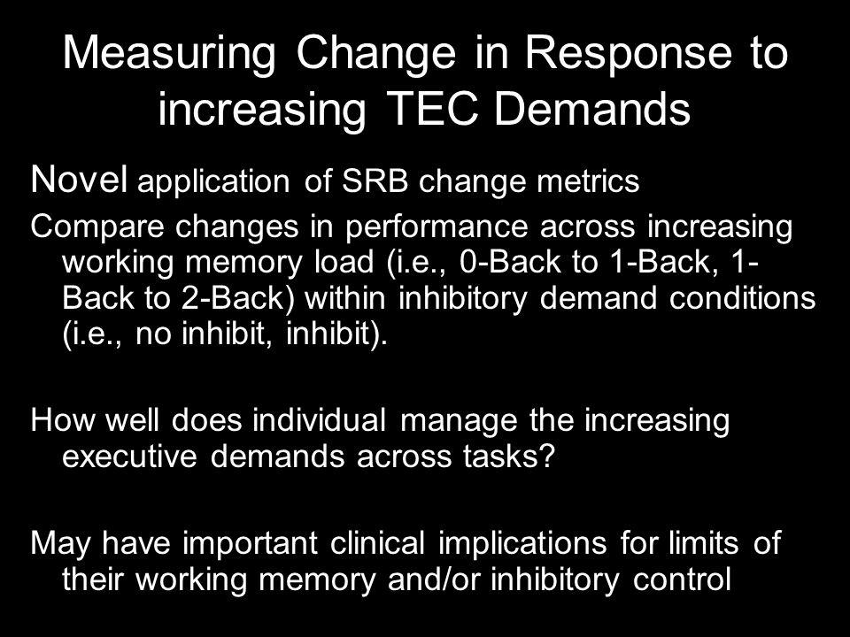 Measuring Change in Response to increasing TEC Demands