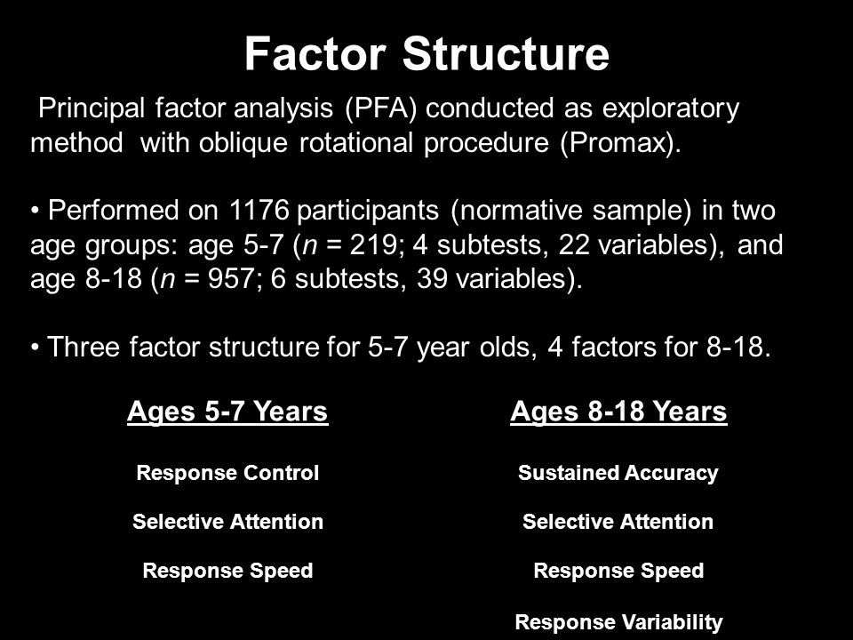 Factor Structure Principal factor analysis (PFA) conducted as exploratory method with oblique rotational procedure (Promax).
