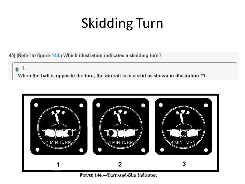 Skidding Turn