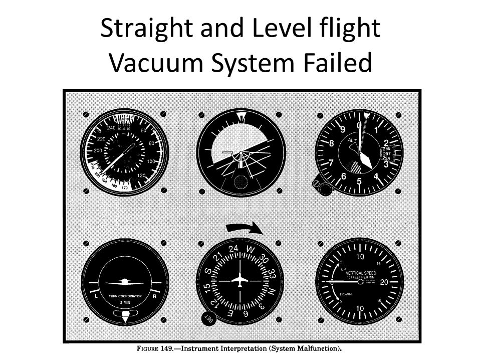 Straight and Level flight Vacuum System Failed