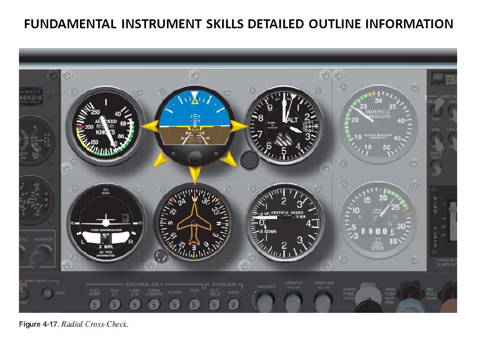 FUNDAMENTAL INSTRUMENT SKILLS DETAILED OUTLINE INFORMATION