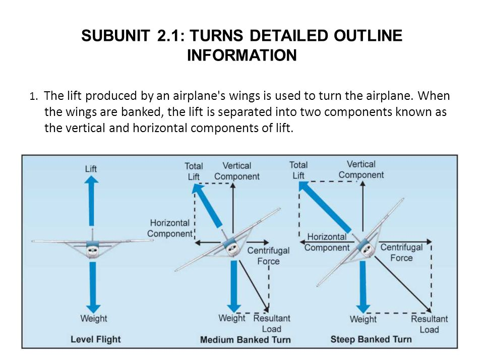 SUBUNIT 2.1: TURNS DETAILED OUTLINE INFORMATION