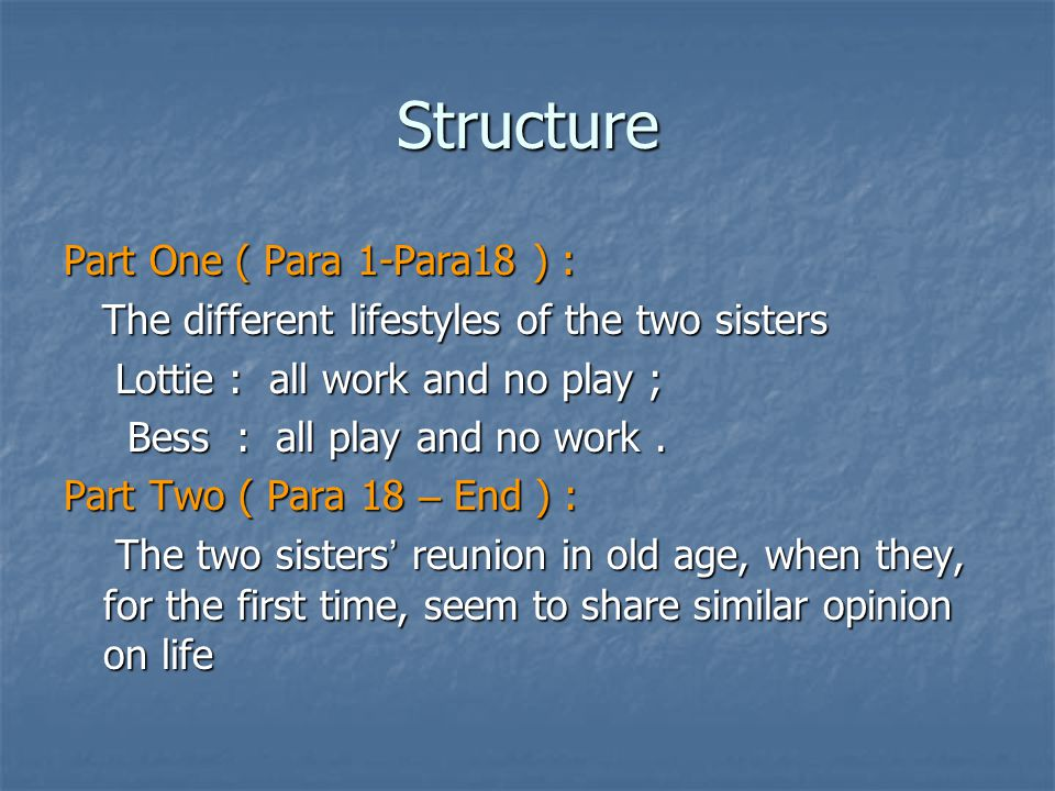 Structure Part One ( Para 1-Para18 ) :