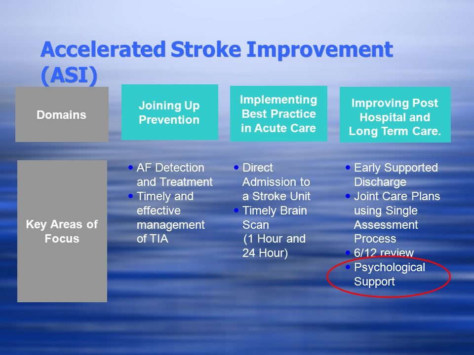 Accelerated Stroke Improvement (ASI)