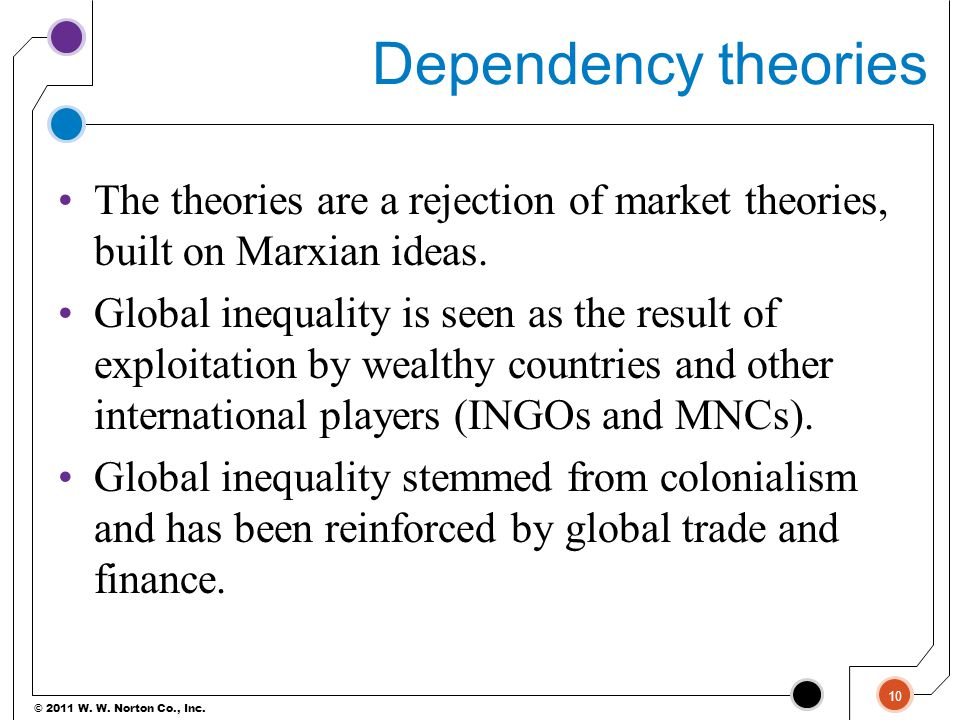 Dependency theories The theories are a rejection of market theories, built on Marxian ideas.