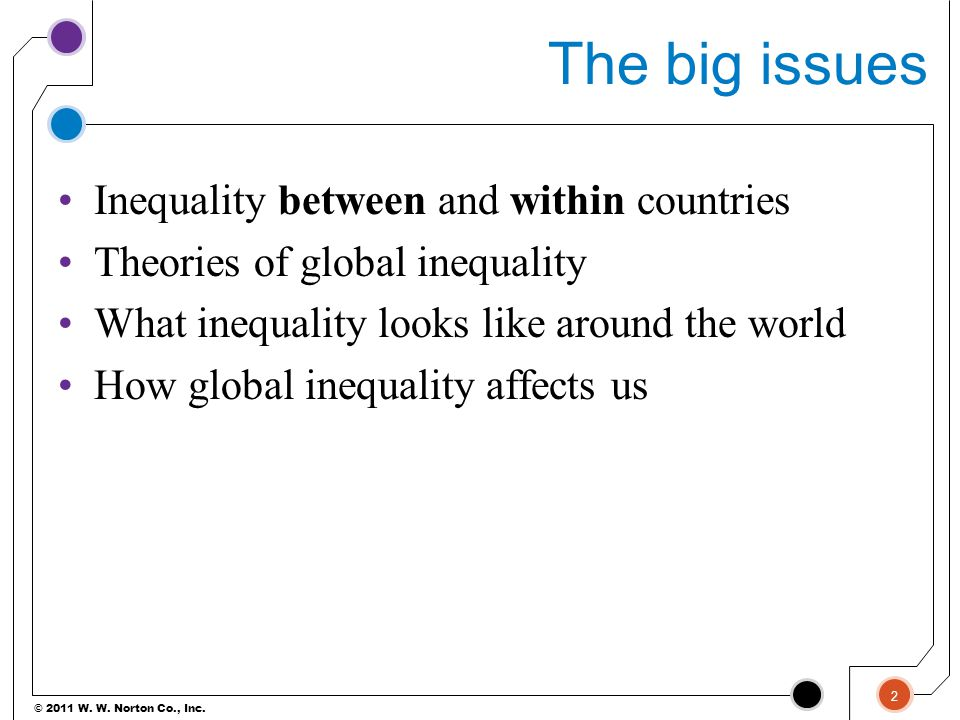 The big issues Inequality between and within countries