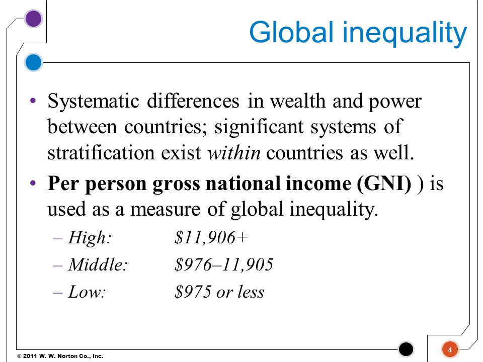 Global inequality Systematic differences in wealth and power between countries; significant systems of stratification exist within countries as well.
