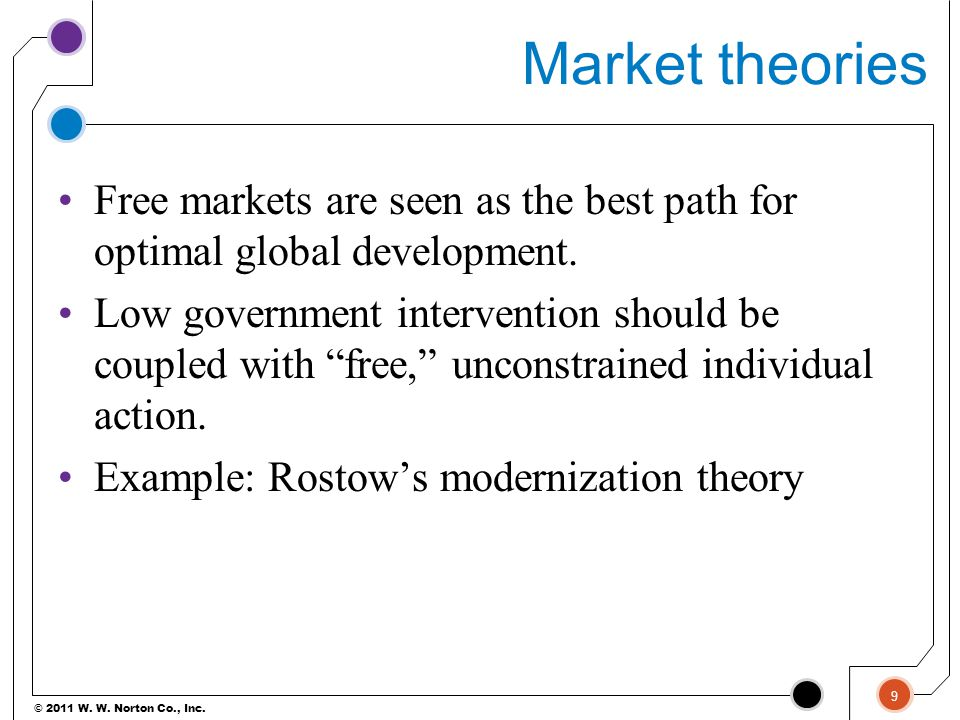 Market theories Free markets are seen as the best path for optimal global development.