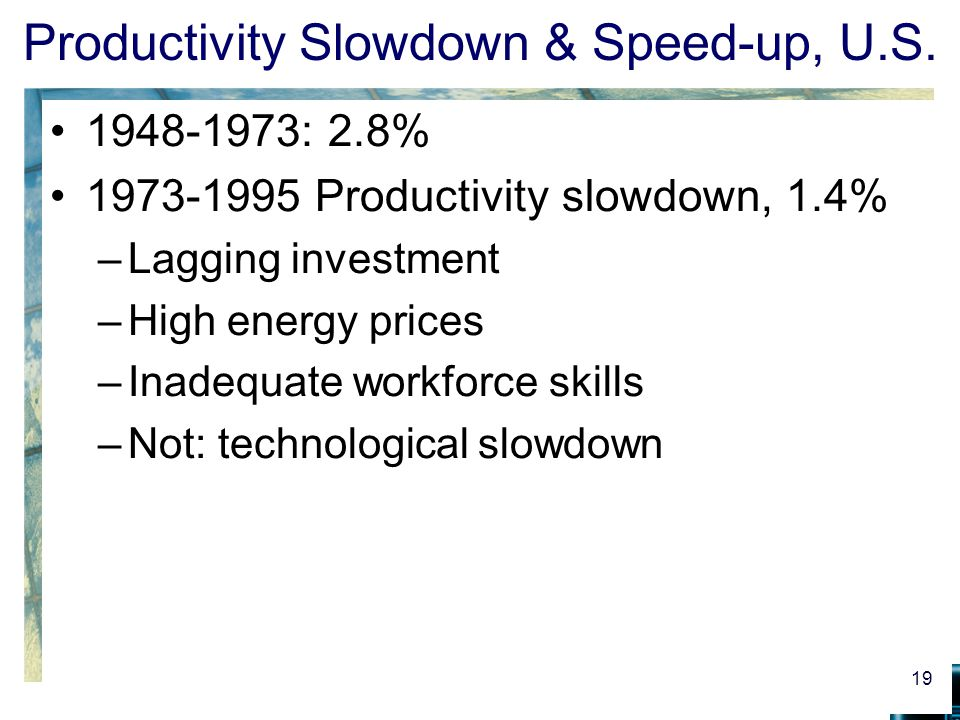 Productivity Slowdown & Speed-up, U.S.
