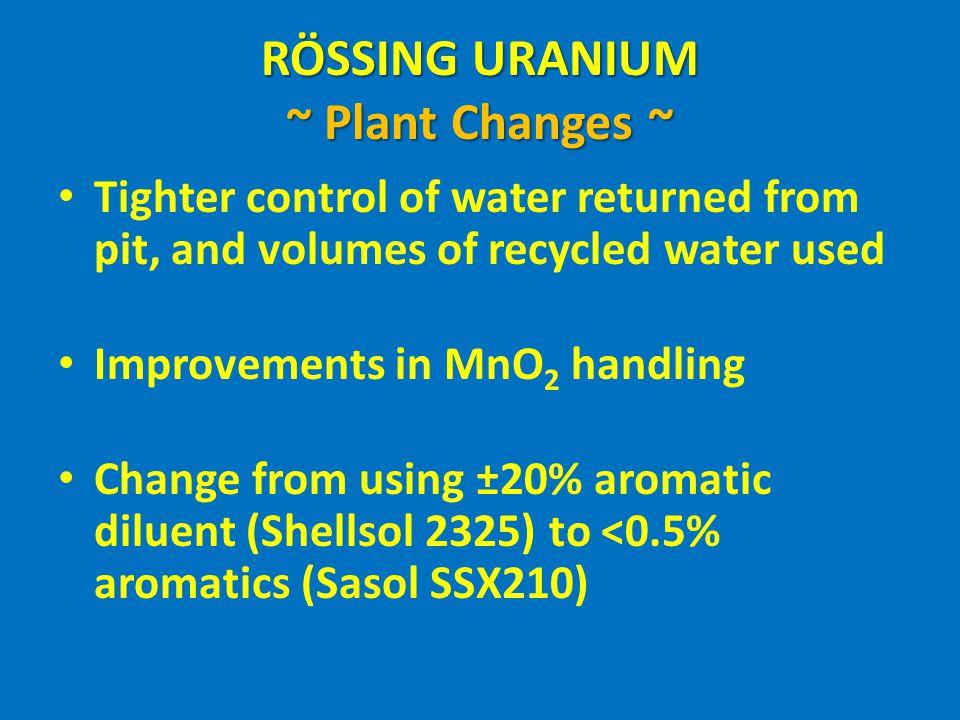 RÖSSING URANIUM ~ Plant Changes ~