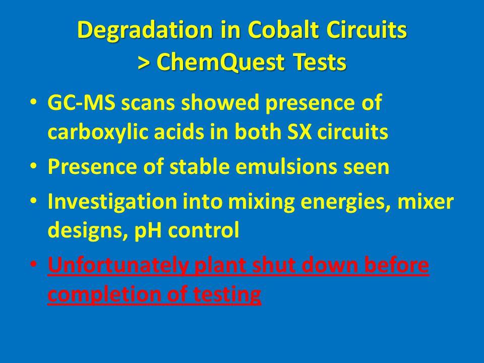 Degradation in Cobalt Circuits > ChemQuest Tests