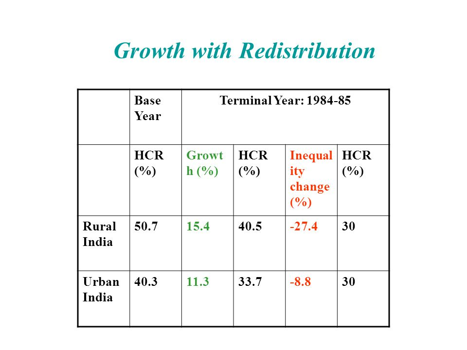 Growth with Redistribution