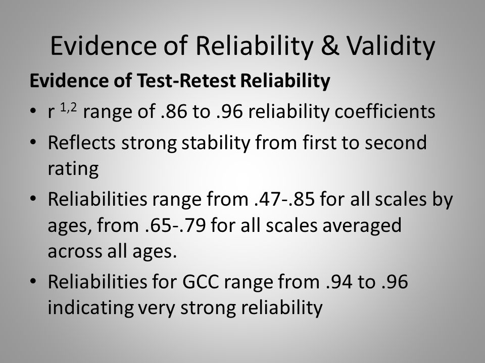 Evidence of Reliability & Validity