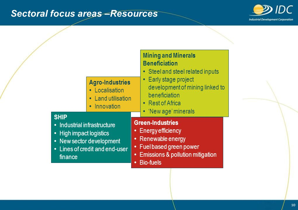 Sectoral focus areas –Resources