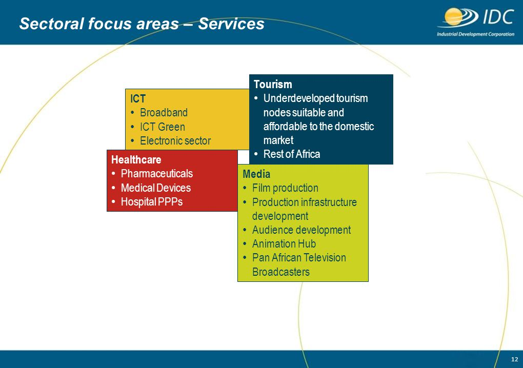 Sectoral focus areas – Services